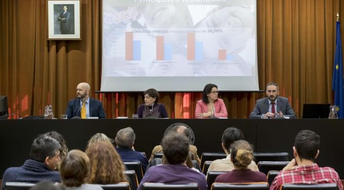 El programa 'Cuenta Conmigo' de la UMU consigue reducir un 44% la violencia escolar