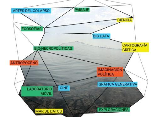 La problemática del Mar Menor, abordada en un curso de Unimar que conecta el arte y la ciencia