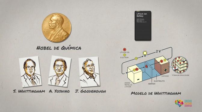 La UMU relaciona el Mar Menor con los Premios Nobel en una nueva temporada de Ciencia en Corto